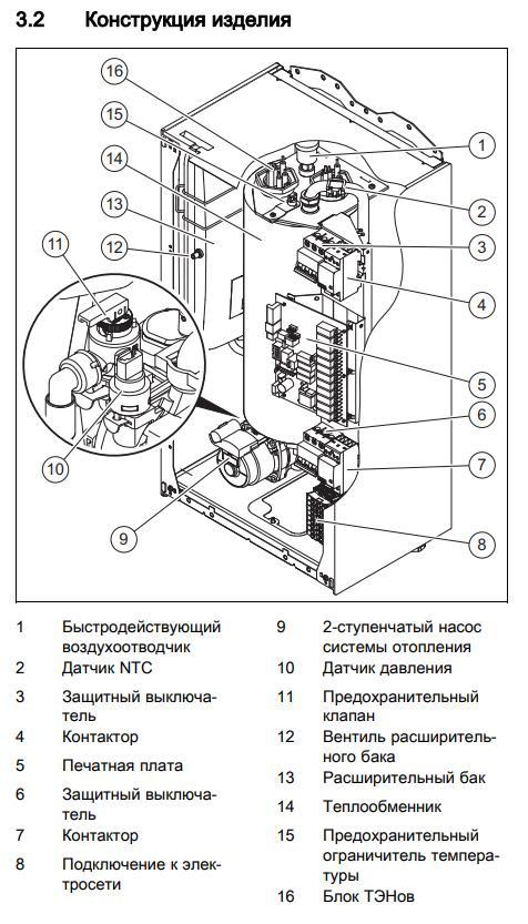 Обслуживание электрических котлов в Санкт-Петербурге