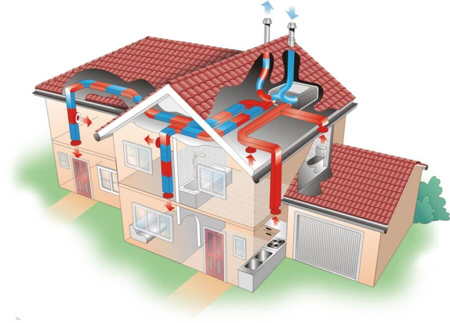 Приточно-вытяжная вентиляция: принцип работы