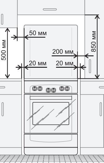 Требования к установке газовой плиты